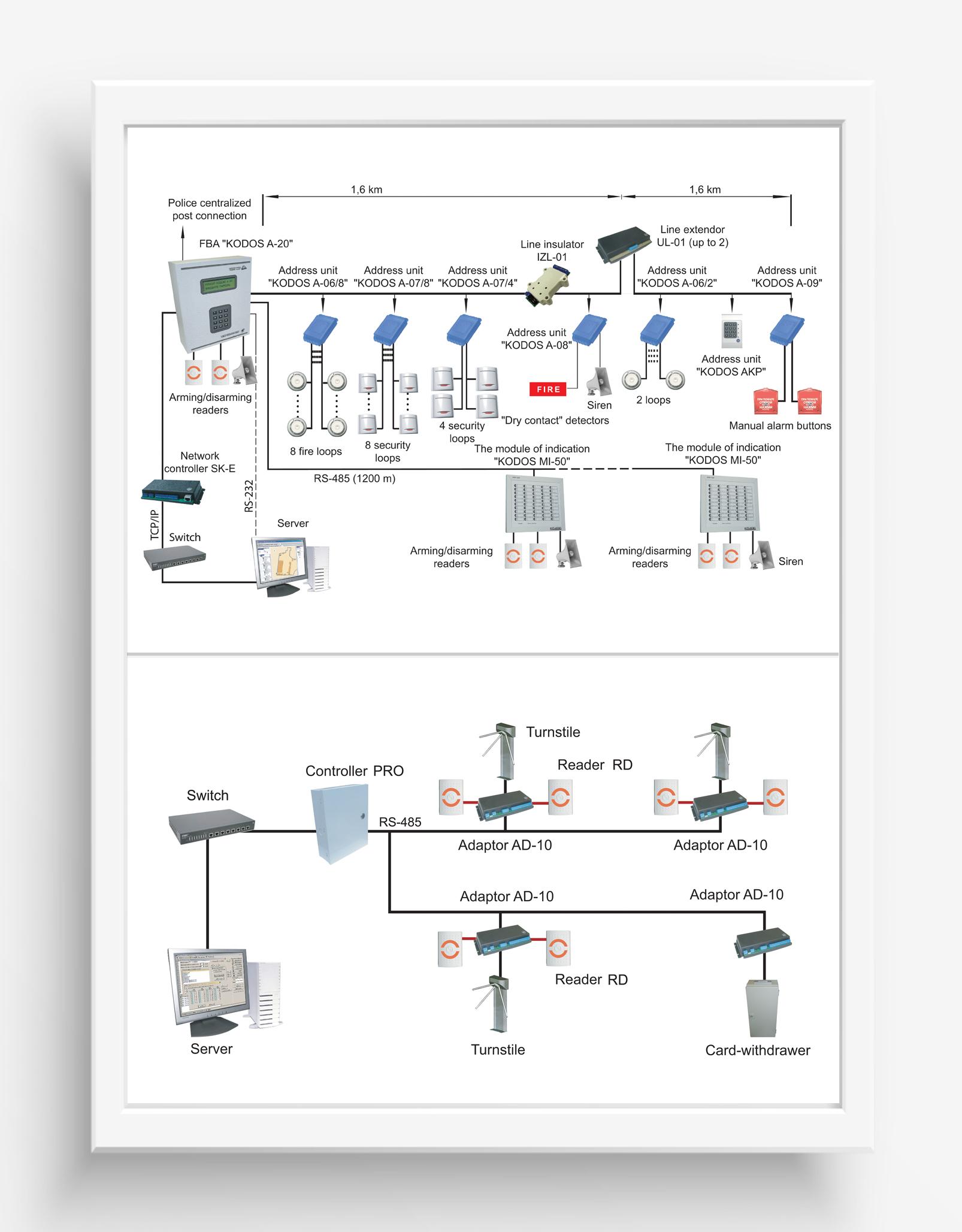 Схемы СоюзСпецАвтоматика (Кодос)